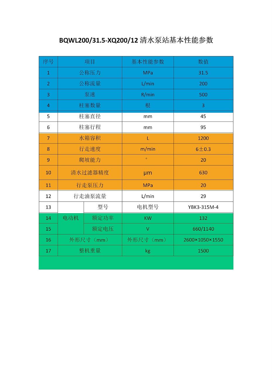 BQWL200 31.5-XQ200 12宣传册参数表_01
