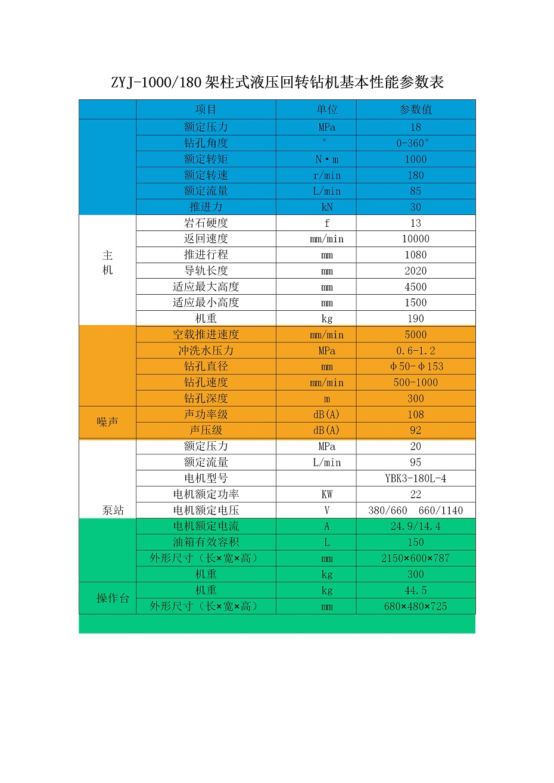 ZYJ1000钻机宣传册参数表_01