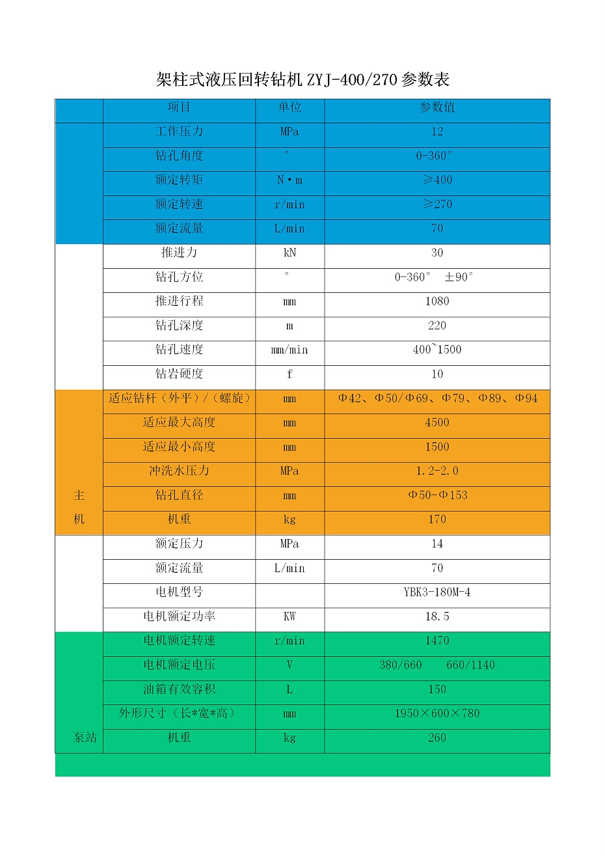 ZYJ400钻机宣传册参数表_01