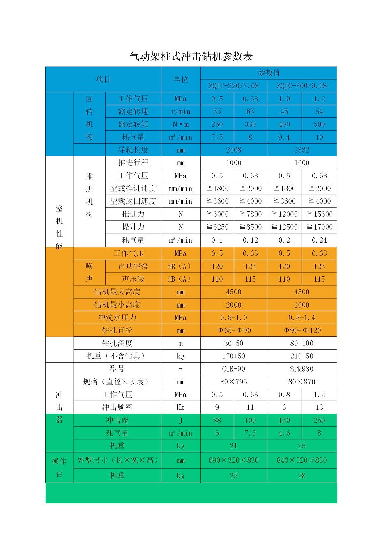 ZQJC-220 300参数表_01