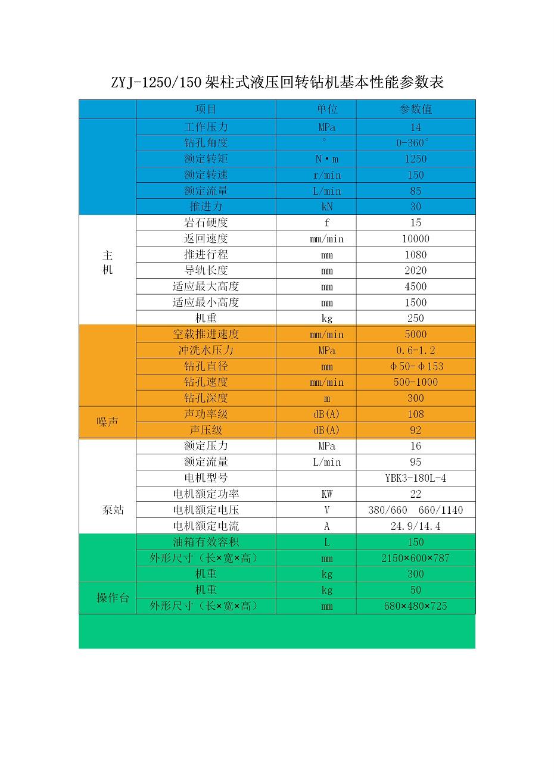 ZYJ1250钻机宣传册参数表_01